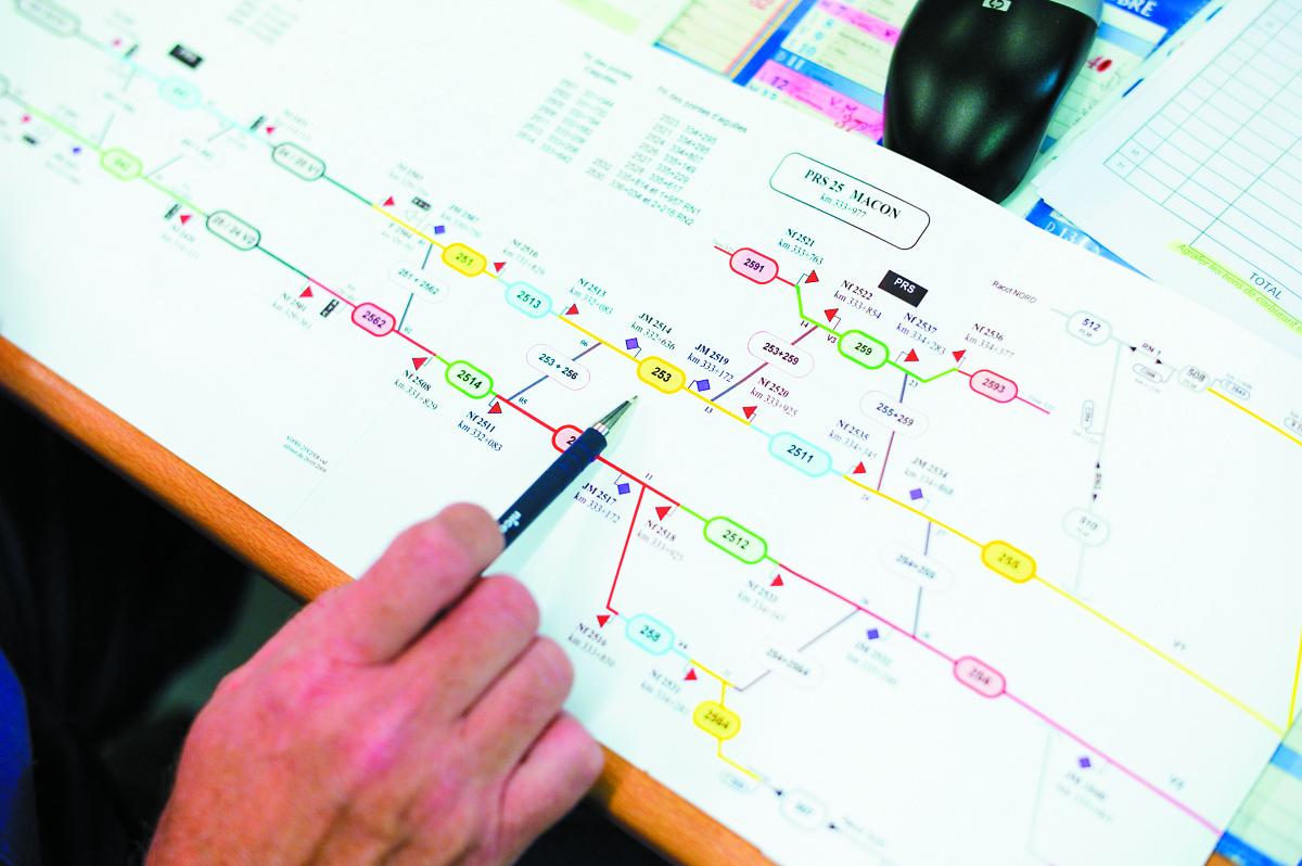 Expertise ferroviaire